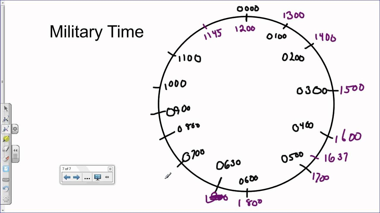 How to Tell Military Time images