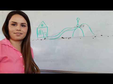 QUE ES EL TRADING Y COMO FUNCIONA 📈📉 from YouTube · Duration:  4 minutes 33 seconds