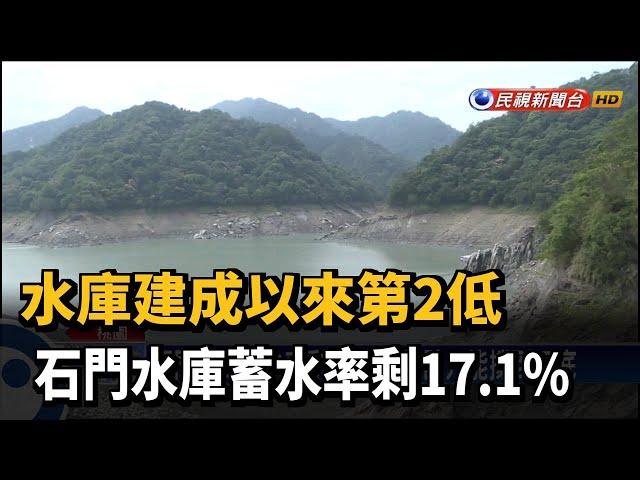 水庫建成以來第2低 石門水庫蓄水率剩17.1%-民視台語新聞