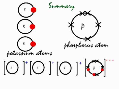This is how the ionic bond forms in Potassium Phosphide (K3P ...