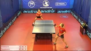 Настольный теннис матч 221018 1  Крекина Светлана  Савельева Антонина