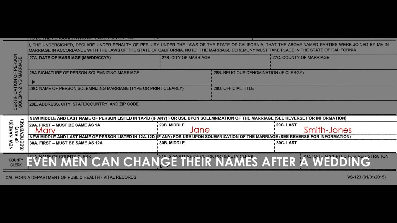changing your name after marriage in california wedding license