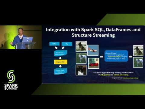 BigDL: Bringing Ease of Use of Deep Learning for Apache Spark - Jason Dai  & Radhika Rangarajan