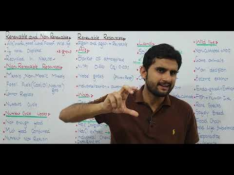 Ch.27 Lec 2 Renewable and Non. Renewable Resources  Urdu/Hindi Lecture Fsc, MDCAT, NUMS, Bilal Ch.