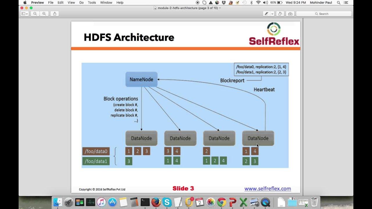Hdfs Architecture Sample Class SelfReflex YouTube - Hdfs architecture