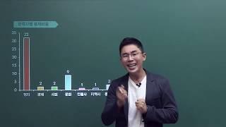 [한국사능력검정] 설민석 - 44회 한국사능력검정 고급 총평 & 해설
