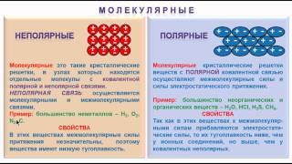 № 143. Неорганическая химия. Тема 15. Кристаллические решетки. Часть 2. Типы кристаллических решеток