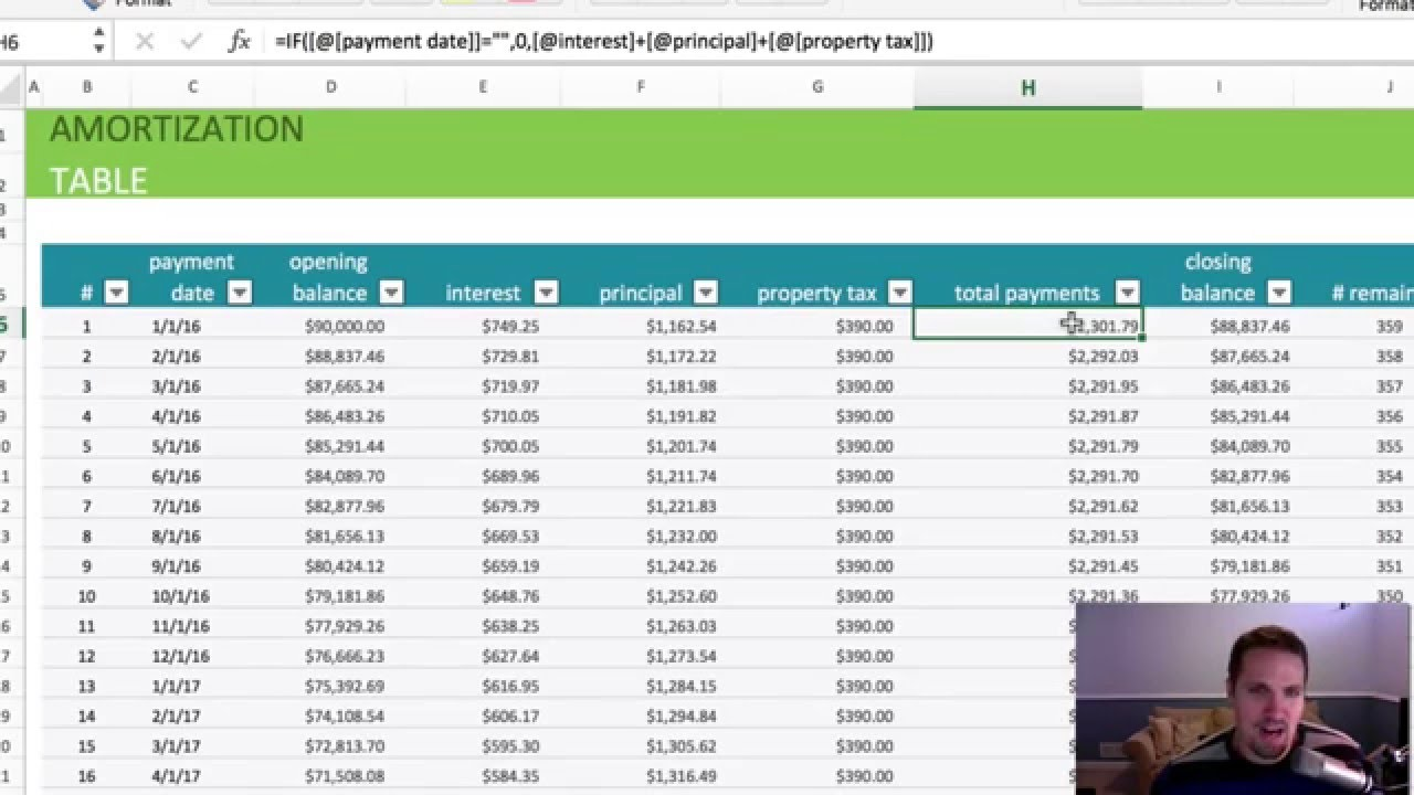 Using Microsoft Excel as a Loan Amortization Calculator - YouTube