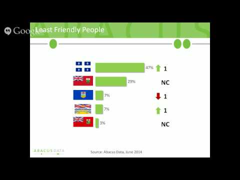 """""""Canada's Best and Worst Provinces"""" - Dr. David Coletto (Abacus Data)"""