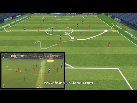 PSG Tactics - Unai Emery Building Up & Positional Play (Tactical Tracking 2D)
