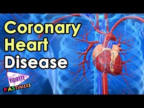 Coronary Heart Disease -- Symptoms || Health Tips