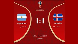Piala Dunia 2018 | Highlight Pertandingan Argentina Vs Islandia | Momen Messi Gagal Pinalti