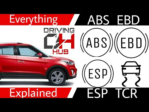 What is ABS | EBD | TCR | ESP | How they works? Everything Explained | Driving hub