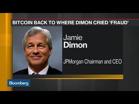 Bitcoin's Steep Fall Returns to Jamie Dimon's 'Fraud' Level