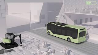 Smart Cities - Infrastructure and Transport of the Future