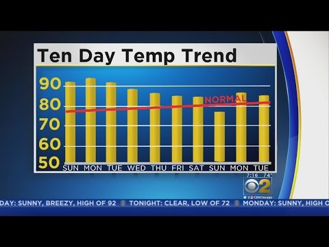 CBS 2 Morning Weather Watch (June 11, 2017)