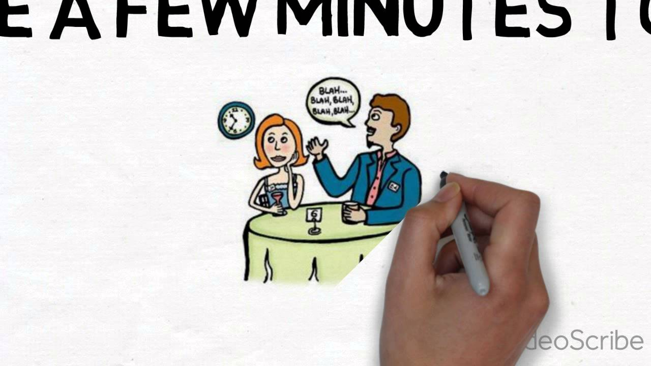 What is speed dating all about