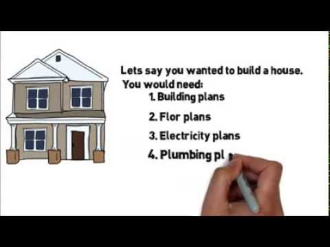 What is enterprise architecture animated video definition for Enterprise architecture definition