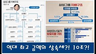 [용코노미TV] Episode01 삼성지배구조 개편과 …