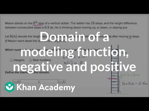 How to determine the domain of a modeling function | Functions | Algebra I | Khan Academy