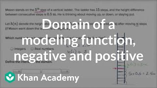 Domain Of Modeling Functions Example