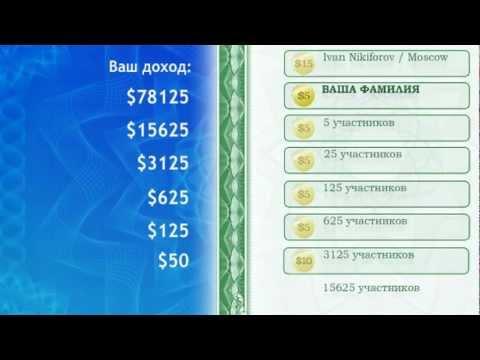 РАБОТА В ИНТЕРНЕТЕ GOLD LINE
