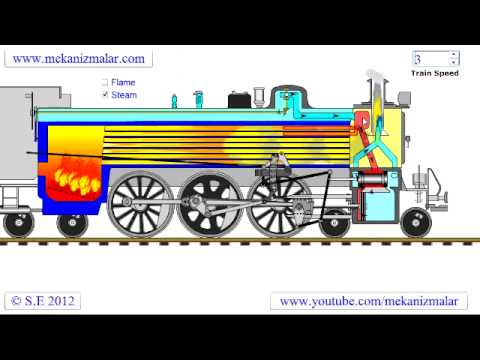 Animated Steam Locomotive dedicated to CSR 3463 Project YouTube – Locomotive Engine Diagram Simple