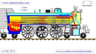 Animated Steam Locomotive dedicated to  CSR 3463 Project.