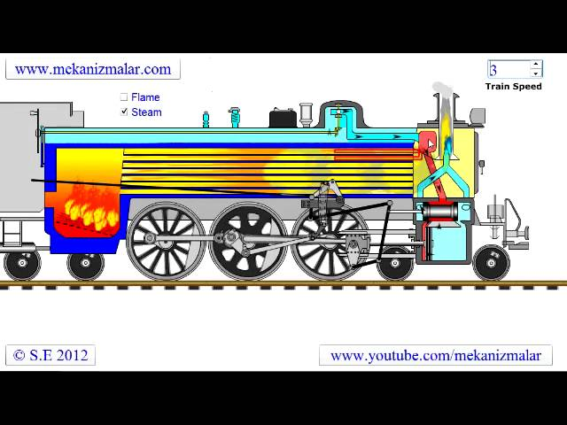 Steam Locomotive dedicated to  CSR 3463 Project. Travel Video