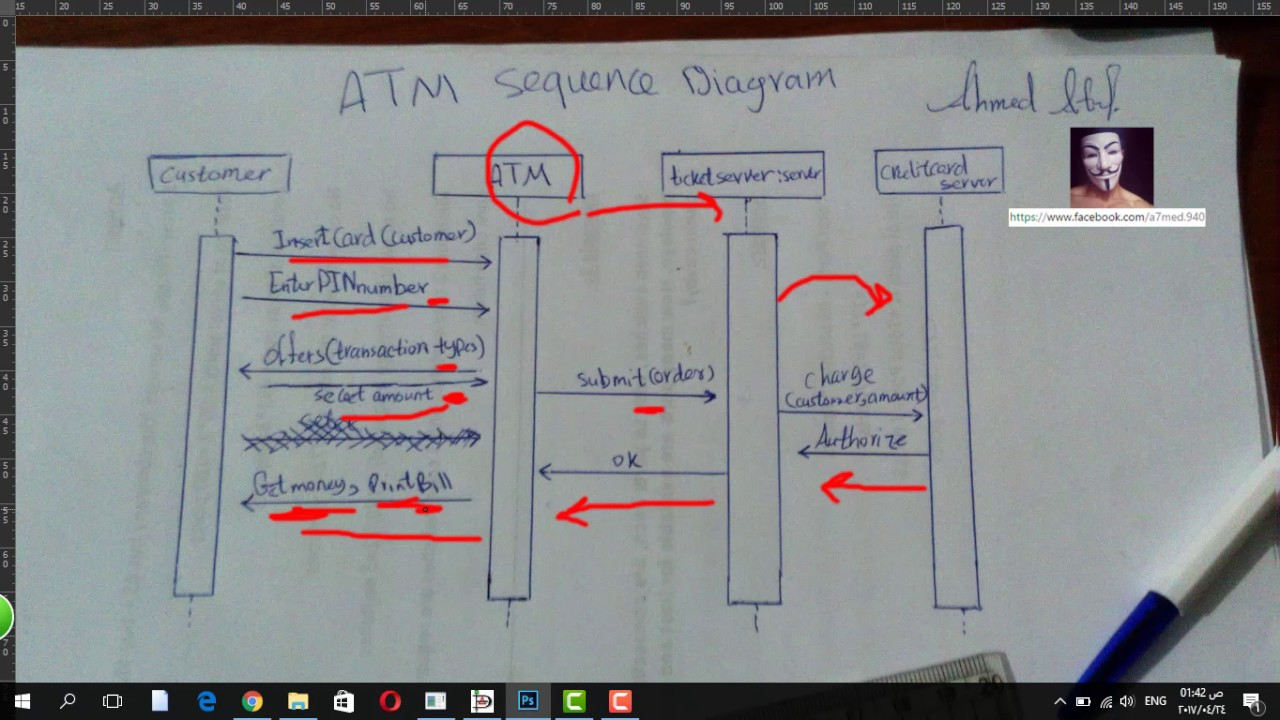 Sequence Diagram ( ATM Machine )  Ahmed Atef  YouTube