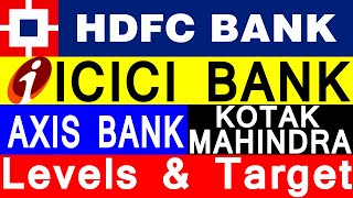 HDFC BANK SHARE PRICE | ICICI BANK SHARE PRICE | AXIS BANK SHARE | KOTAK MAHINDRA BANK SHARE