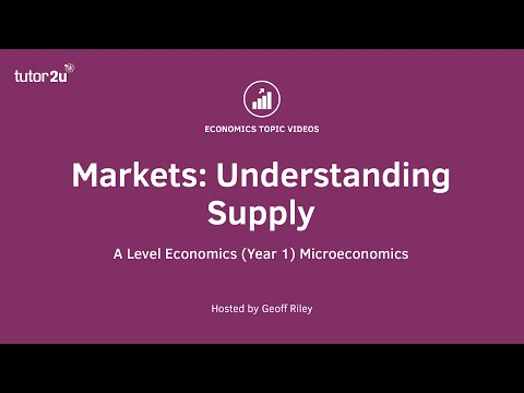 Understanding Market Supply