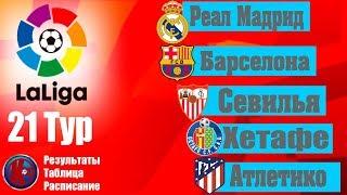 Футбол Ла Лига 2019 2020 Чемпионат Испании 21 тур Обзор Результатов