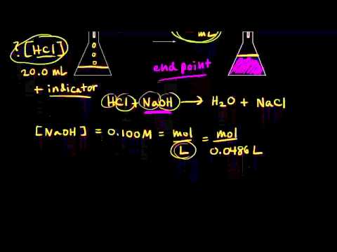 Titration Introduction | Chemistry | Khan Academy
