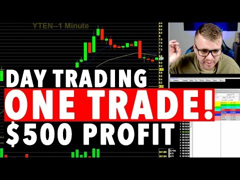 Day Trading 1 Stock For $500 Profit in Minutes!