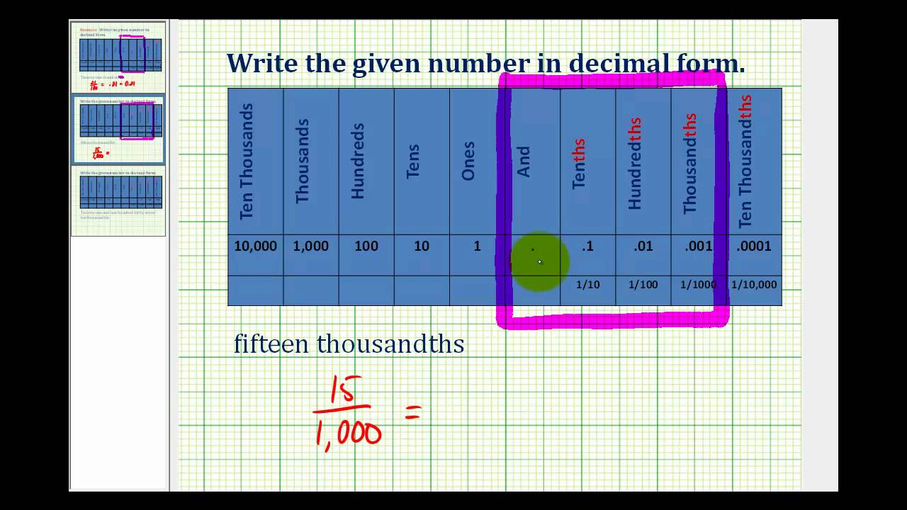 Examples: Write a Number in Decimal Notation from Words