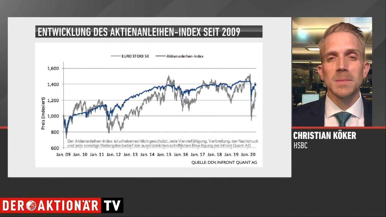 Börse extrem auch im zweiten Halbjahr? - Zertifikate Aktuell vom 02.07.2020