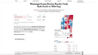 Mississippi Senate Race + California 21st District Results