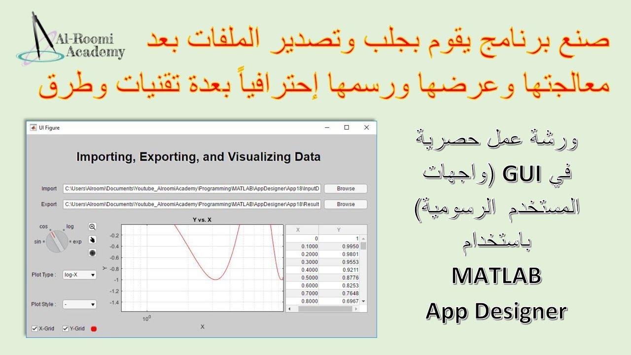درس 18: صنع تطبيق رسم بياني متقدم به مهام ووظائف متعددة App Designer:  Advanced Plotting GUI