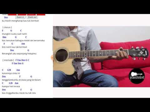 Chord Gitar Naff - Kenanglah Aku