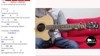 naff-kenanglah aku - gitar chord by lyrics and chords