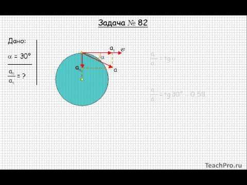 Видео Уравнение состояния идеального газа скачать презентацию бесплатно