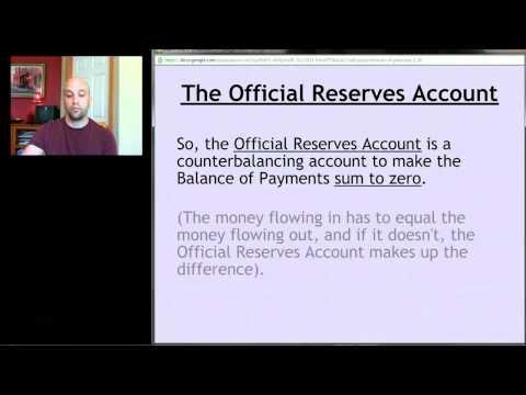 AP Macro: Unit 7 Screencast 3 - The Balance of Payments