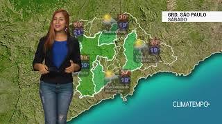 Previsão Grande São Paulo - Dia típico de verão