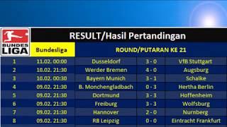 Download Video Hasil Liga Jerman & Klasemen Terkini Liga Jerman Bundesliga 10 Februari 2019 MP3 3GP MP4