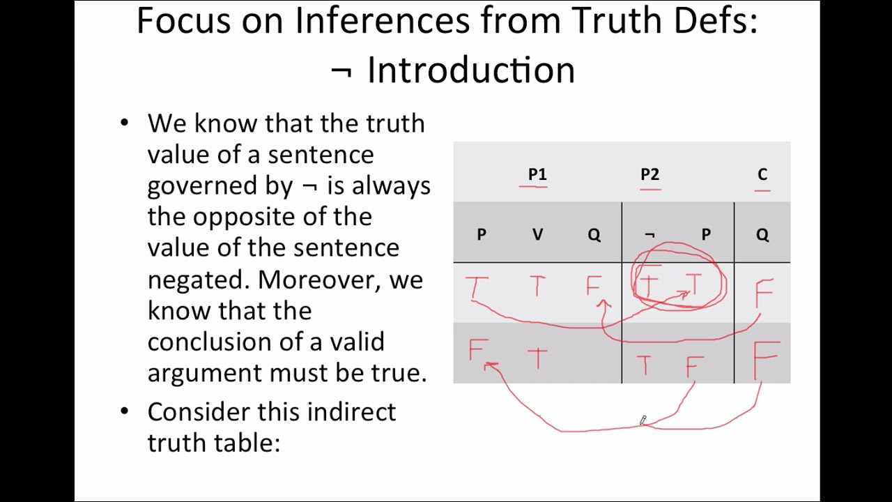 BARWISE & ETCHEMENDY LANGUAGE PROOF AND LOGIC PDF