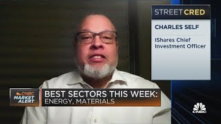 ISectors' Chuck Self on the markets' expectations for jobs numbers
