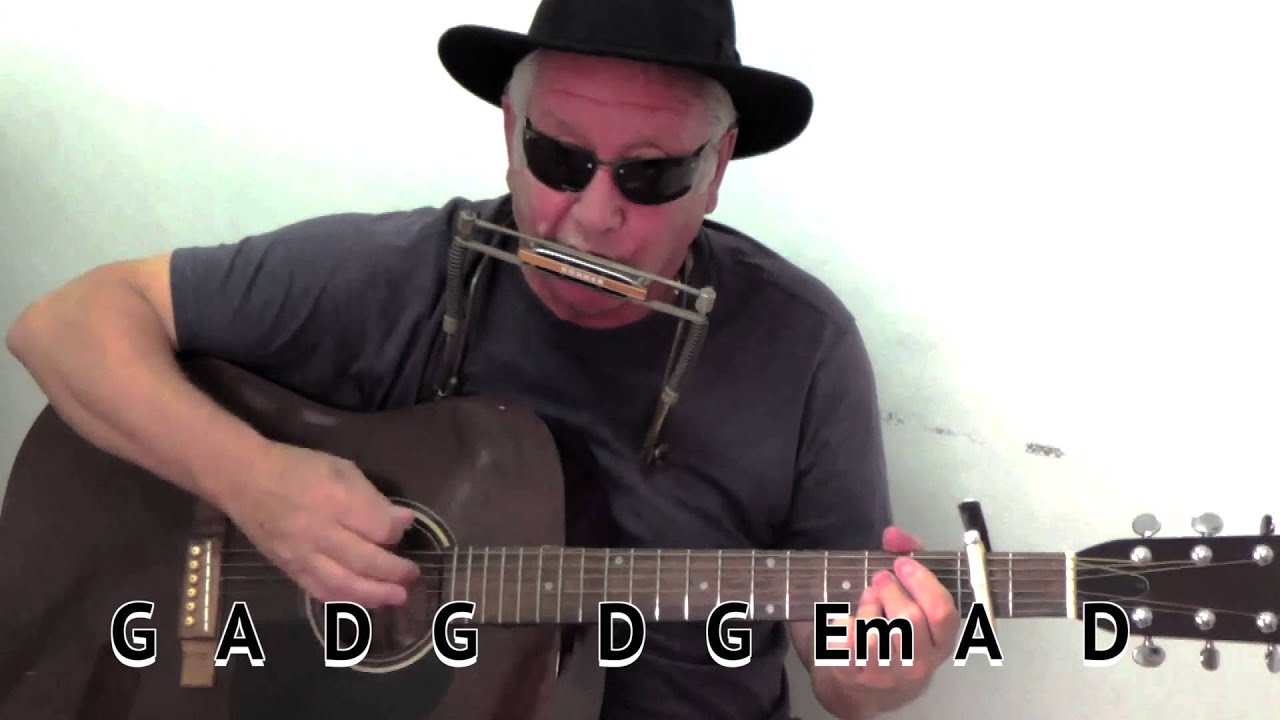 Mrtambourine Man Bob Dylan Guitar Lesson On Screen Chords And