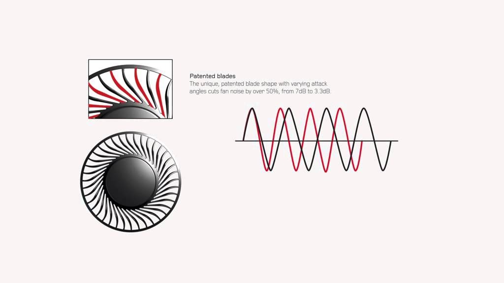 Lenovo ThinkPad Soundless Fan