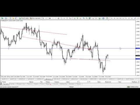 Профит USD/CAD, Продажа EUR/GBP и EUR/JPY, Покупка GBP/USD. 23.07.18